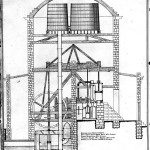 Drawing of interior mechanics of the pump house.