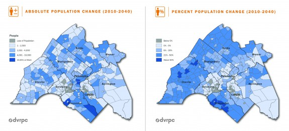 Chart showing increases and decreases in the population of the municipalites of the Philadelphia Metropolitan Area.