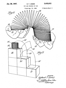 This drawing of the Slinky illustrating how it would move down a stepped structure is among the drawings submitted by Richard James in his patent application in 1947.  (U.S. Patent Abstract via Google.com)