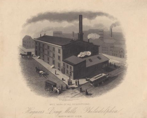 This black and white lithograph shows Charles Hagner's drug mills at East Falls. The central focus is a large factory building with a tall smokestack. A few people and carriages are visible on the adjacent streets.